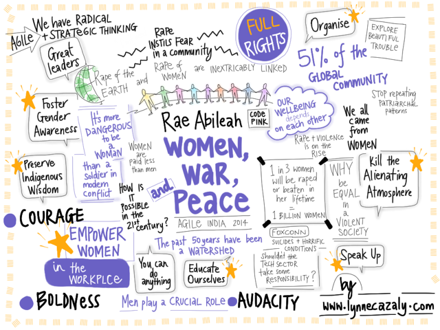 Engendering Justice Women War And Peace