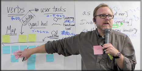 Jeff Patton Story Mapping